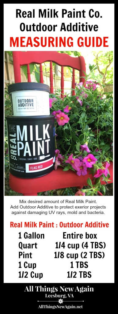 Real Milk Paint Outdoor Additive Measuring Guide | DIY Outdoor Paint Projects | Outdoor Furniture | Porch and Patio Furniture Ideas